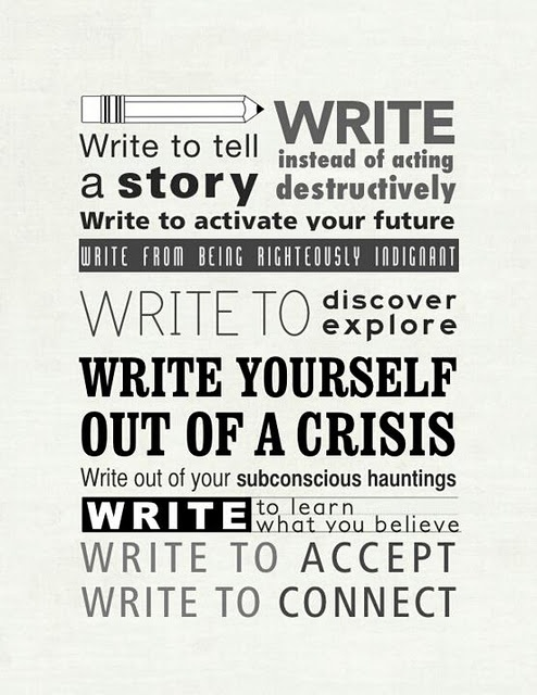 writerlywhys